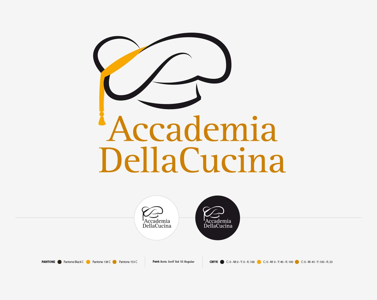 Accademia Della Cucina